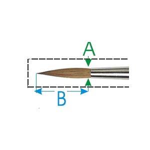 Da Vinci penseel nr. 04