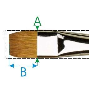 Da Vinci penseel nr. -2