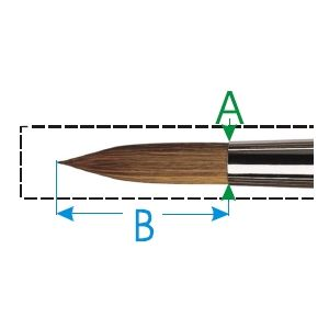 Da Vinci penseel nr. 00