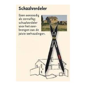 Derwent Schaalverdeler (scale divider)